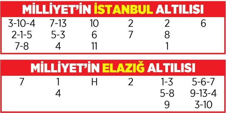 Hızlı Ahmet