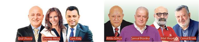 Anadolu Kaplanları 2020