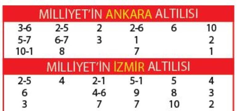 Tancan Bey