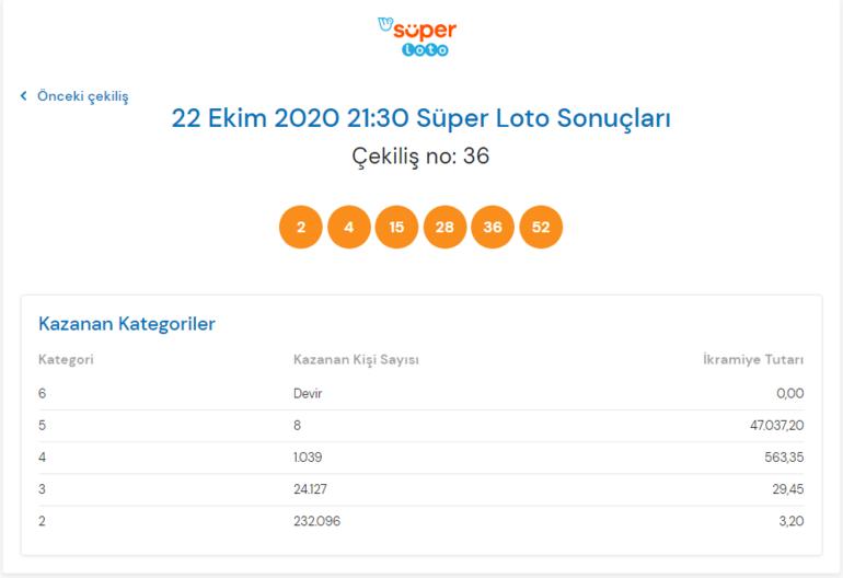 Süper Loto çekiliş sonuçları açıklandı 32 milyon devretti İşte Süper Lotoda kazandıran numaralar...