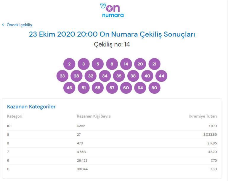 On Numara sonuçları- 23 Ekim On Numara çekiliş sonuçları sorgulama ekranı
