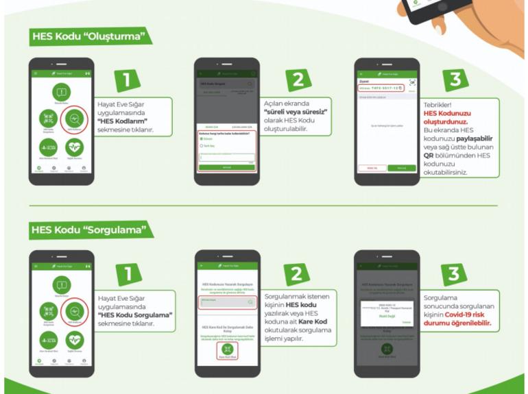 HES kodu nasıl alınır e-Devlet HES kodu alma ekranı için tıkla (SMS ve Hayat Eve Sığar uygulaması)