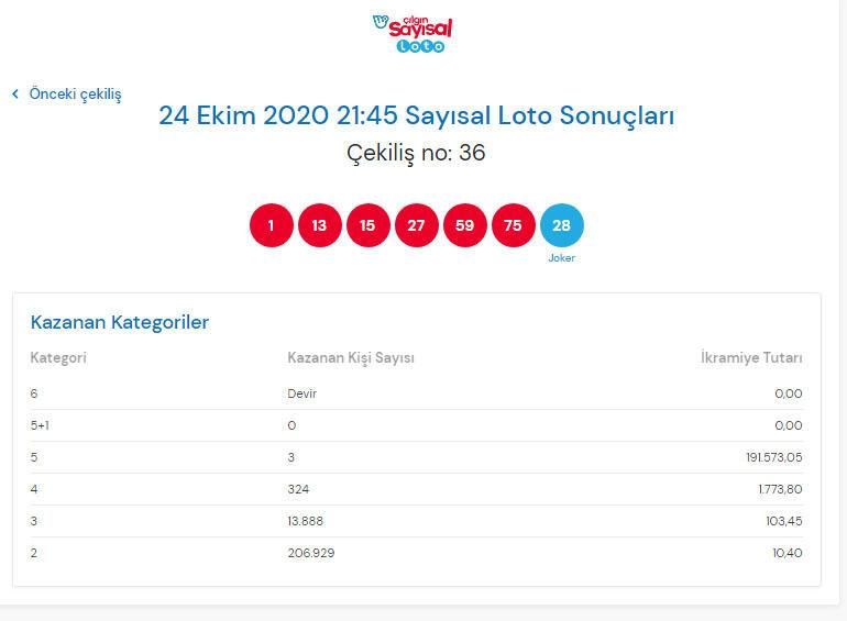 Çılgın Sayısal Loto sonuçları açıklandı 24 Ekim Sayısal Loto çekiliş sonuçları sorgulama ekranı...