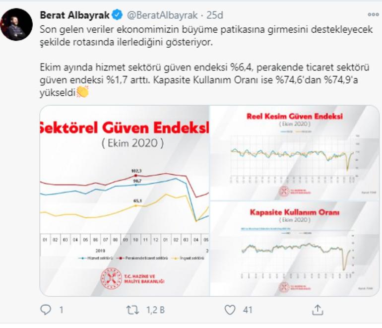 Bakan Albayraktan sektörel güven endeksi açıklaması