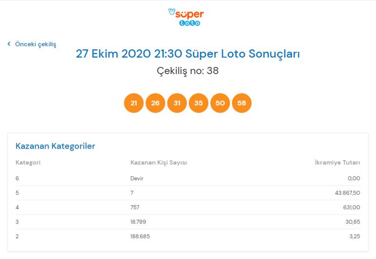 27 Ekim Süper Loto sonuçları açıklandı İşte düşen numaralar...
