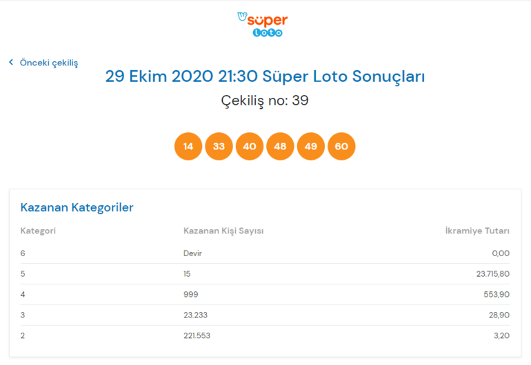 28 Ekim Süper Loto sonuçları açıklandı İşte düşen numaralar...