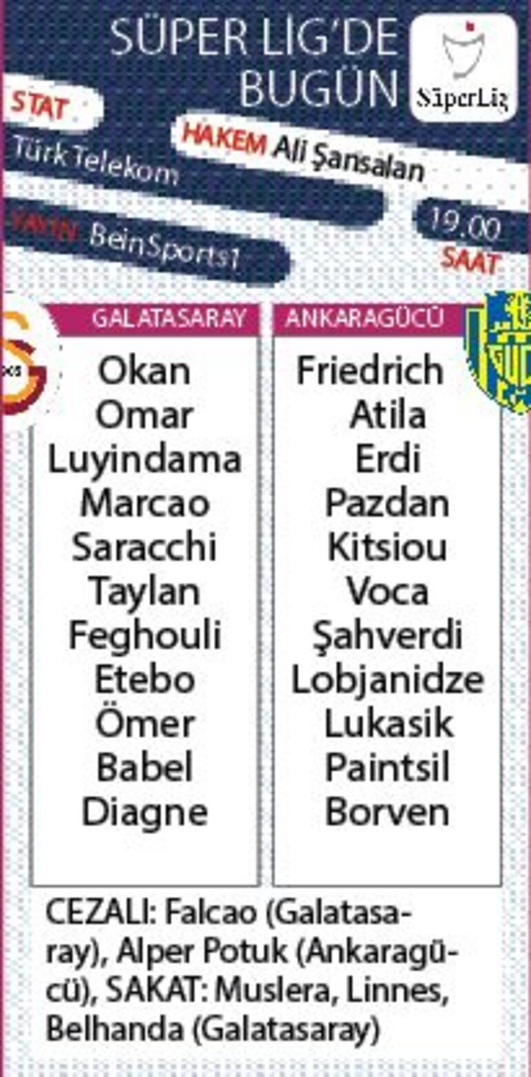 Son dakika - Galatasarayda Fatih Terim galibiyet serisi istiyor