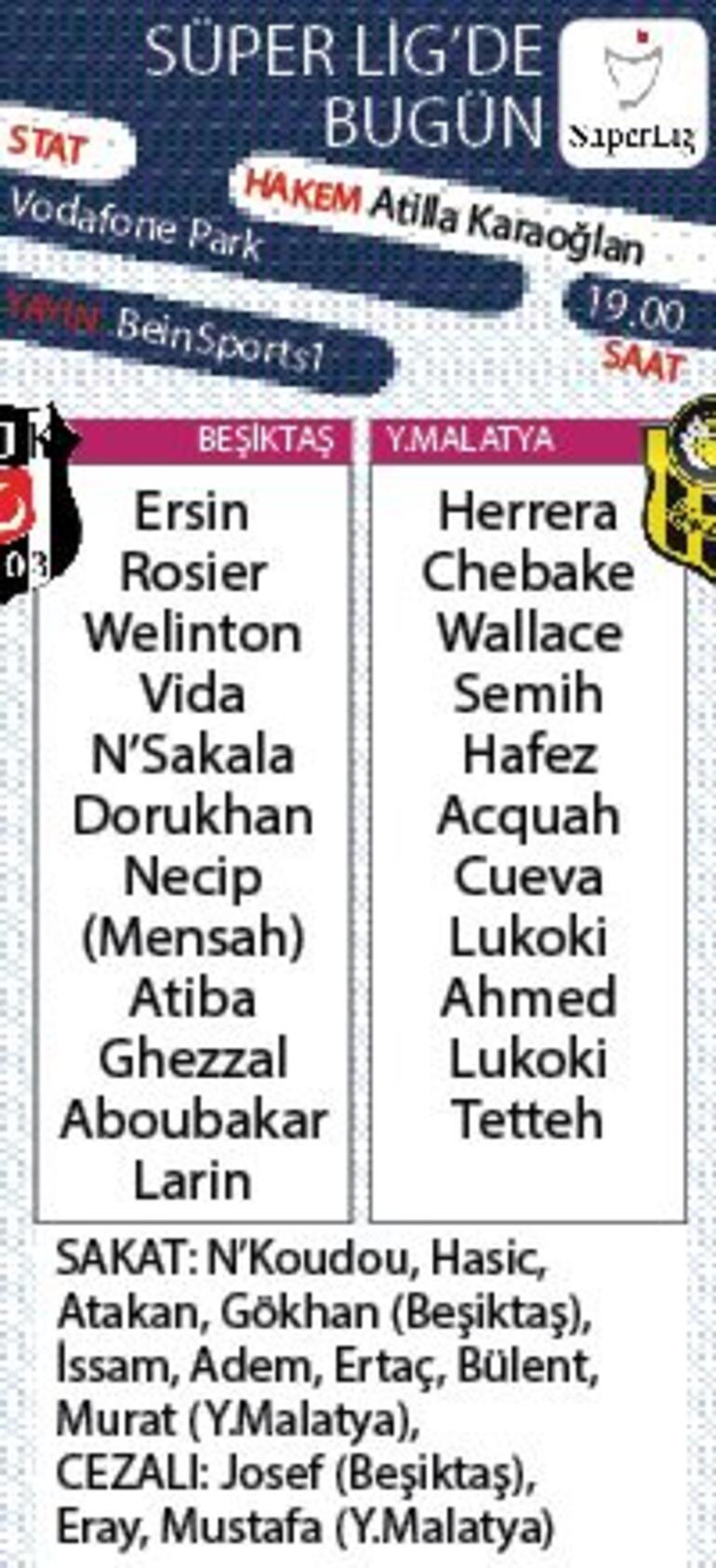 Son dakika - Beşiktaşta Yeni Malatyaspor maçı için Necip Uysal önde