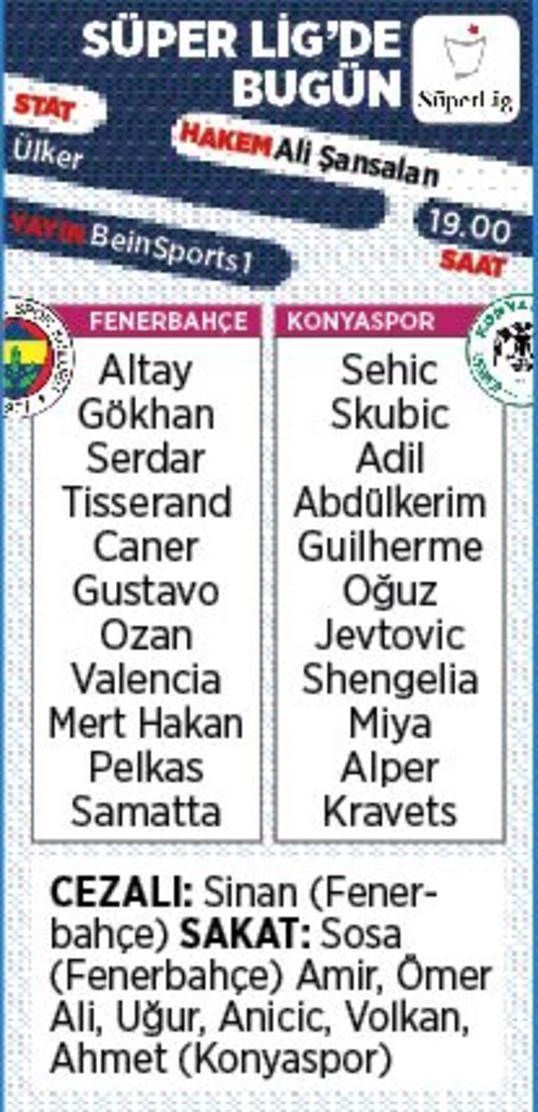 Son dakika - Fenerbahçede Sosa kadrodan çıktı İşte muhtemel 11...