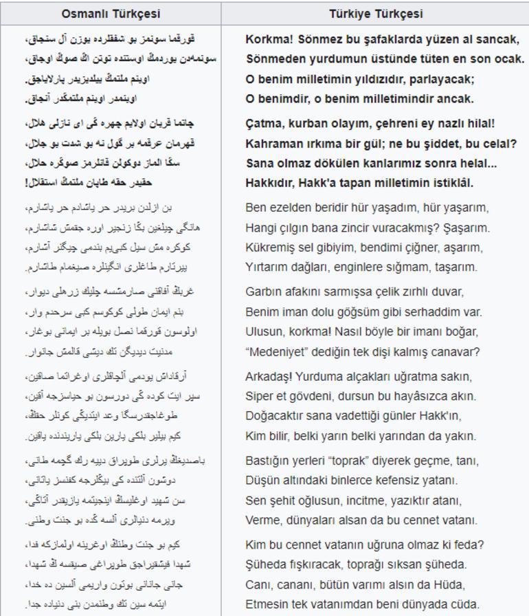 İstiklal Marşının sözleri ve notaları | İstiklal Marşı 10 kıtası