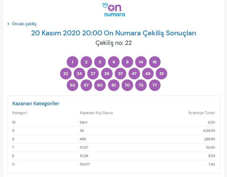 On Numara sonuçları belli oldu 20 Kasım On Numara sonuç sorgulama ekranı...