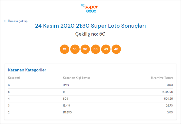 Süper Loto çekiliş sonuçları açıklandı 24 Kasım Süper Loto çekiliş sonuçları sorgulama ekranı...