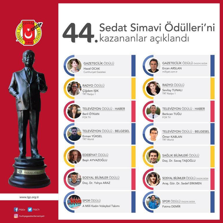 44. Sedat Simavi Ödülleri sahiplerini buldu Milliyet.com.trye övgü