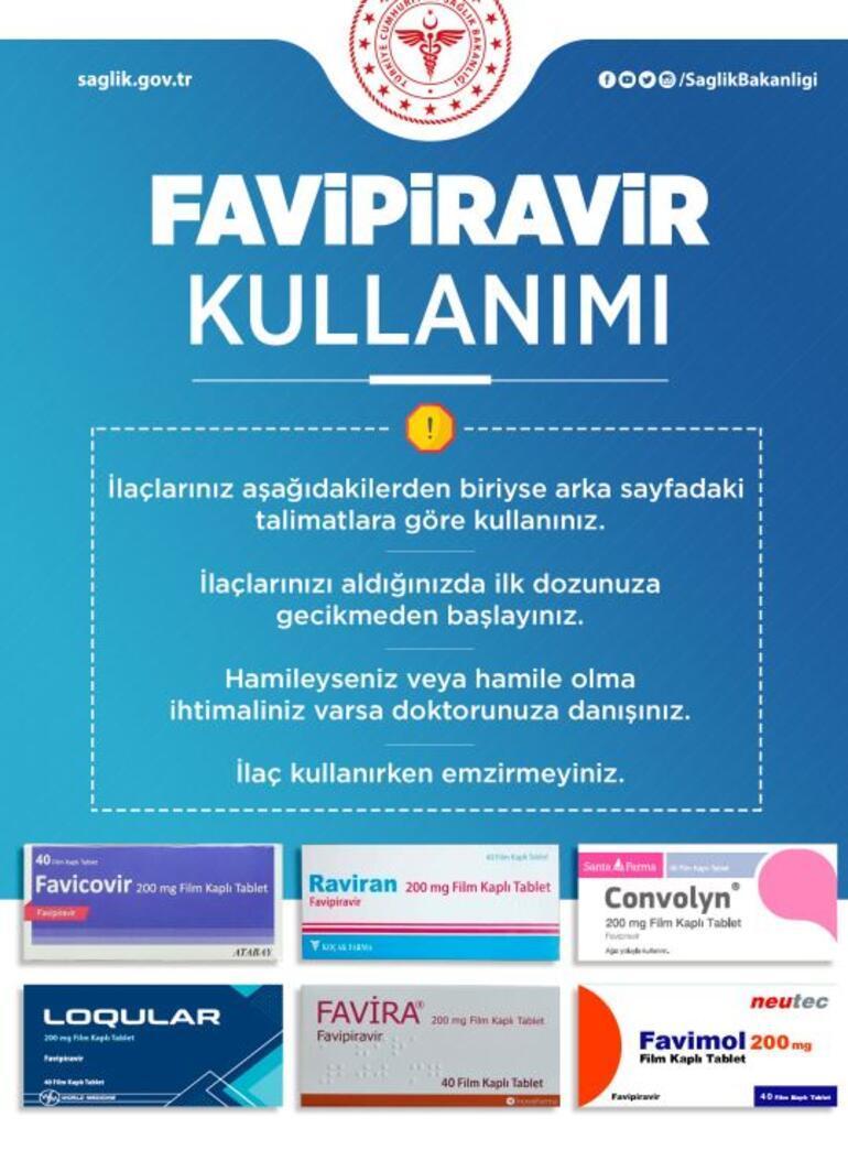 Son dakika... Sağlık Bakanlığı 81 ile gönderdi İşte favipiravir kullanımı...