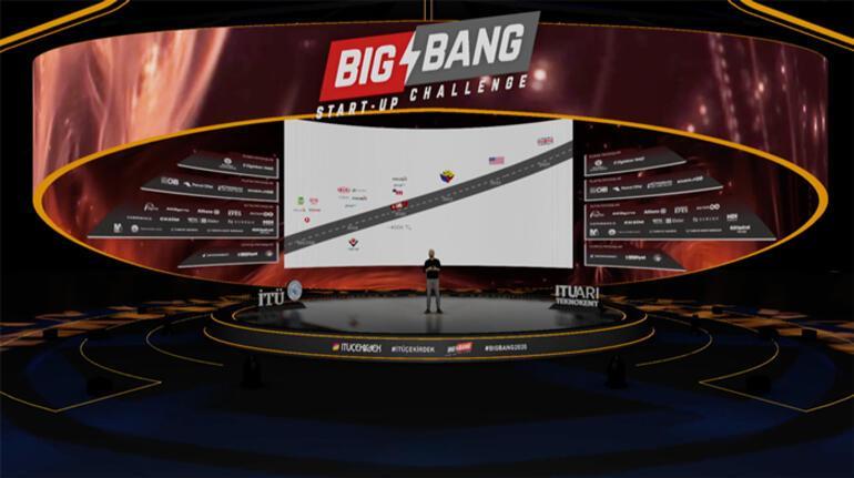 Big Bang ve Web Summit'in Ardından