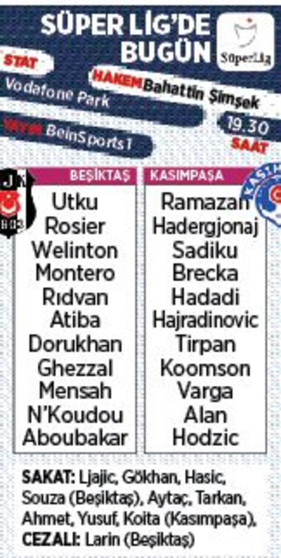 Son dakika - Beşiktaşta Sergen Yalçından Welinton kararı