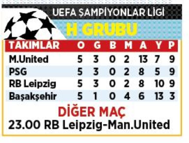 Son dakika - Başakşehir, Şampiyonlar Liginde PSG karşısında Muhtemel 11ler...