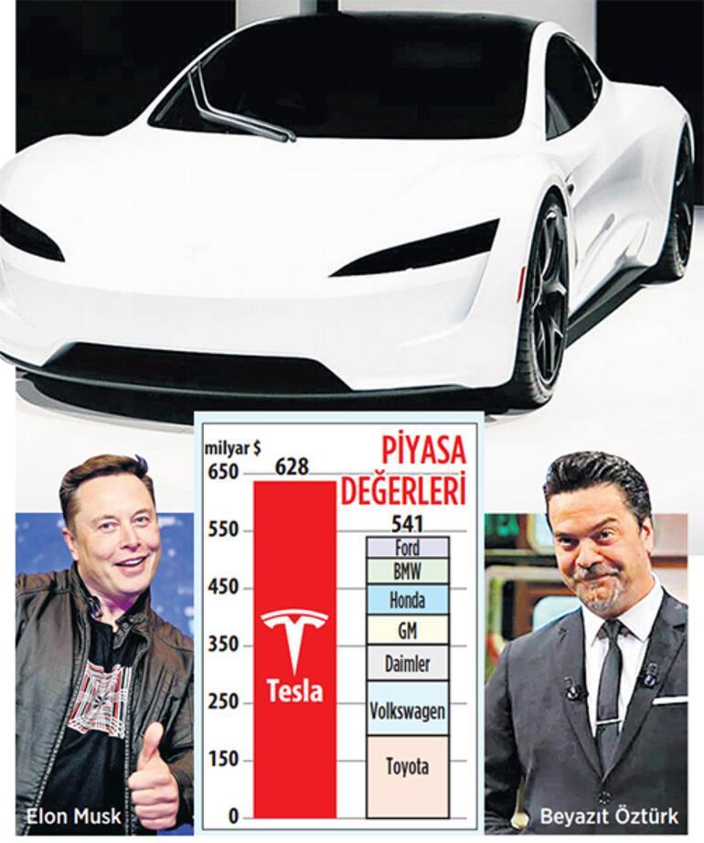 'Beyaz' Tesla