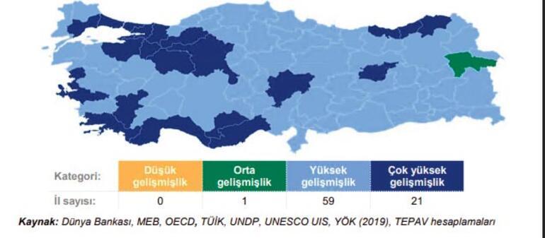 """""""Ankara zirvede ama daha gidecek çok yolu var"""""""