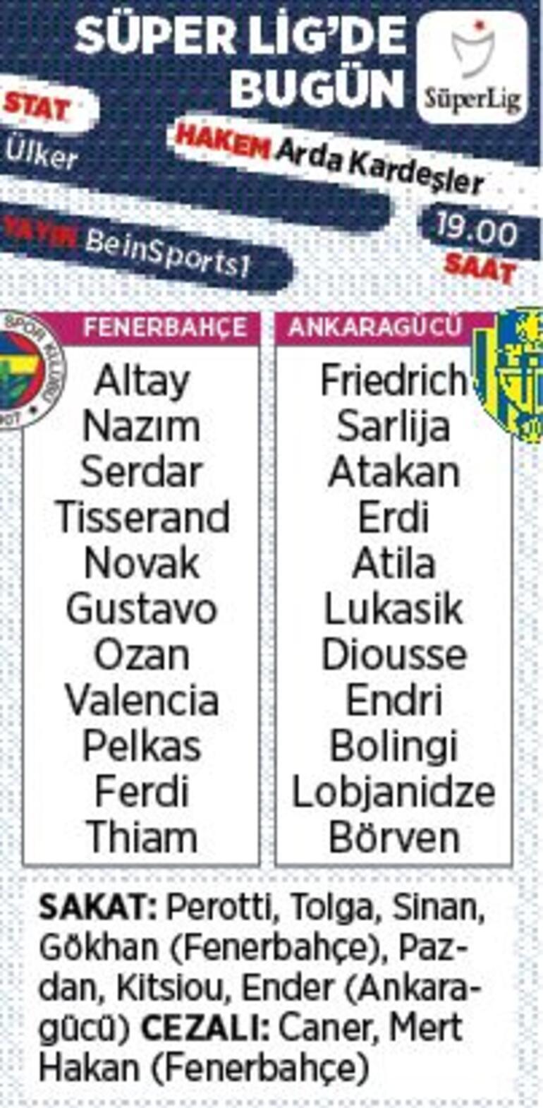 Son dakika - Fenerbahçenin rakibi Ankaragücü Muhtemel 11ler...