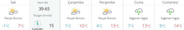 Hava durumu 5 günlük | Kar yağacak mı