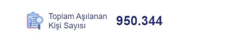 Son durum belli oldu 950 bini geçti