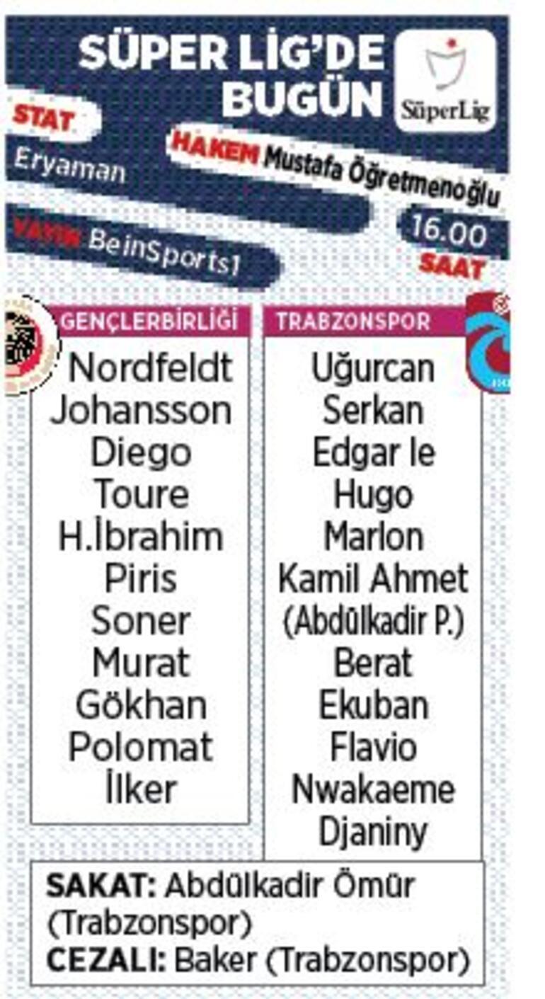 Son dakika - Trabzonsporda zorunlu değişim Muhtemel 11ler...