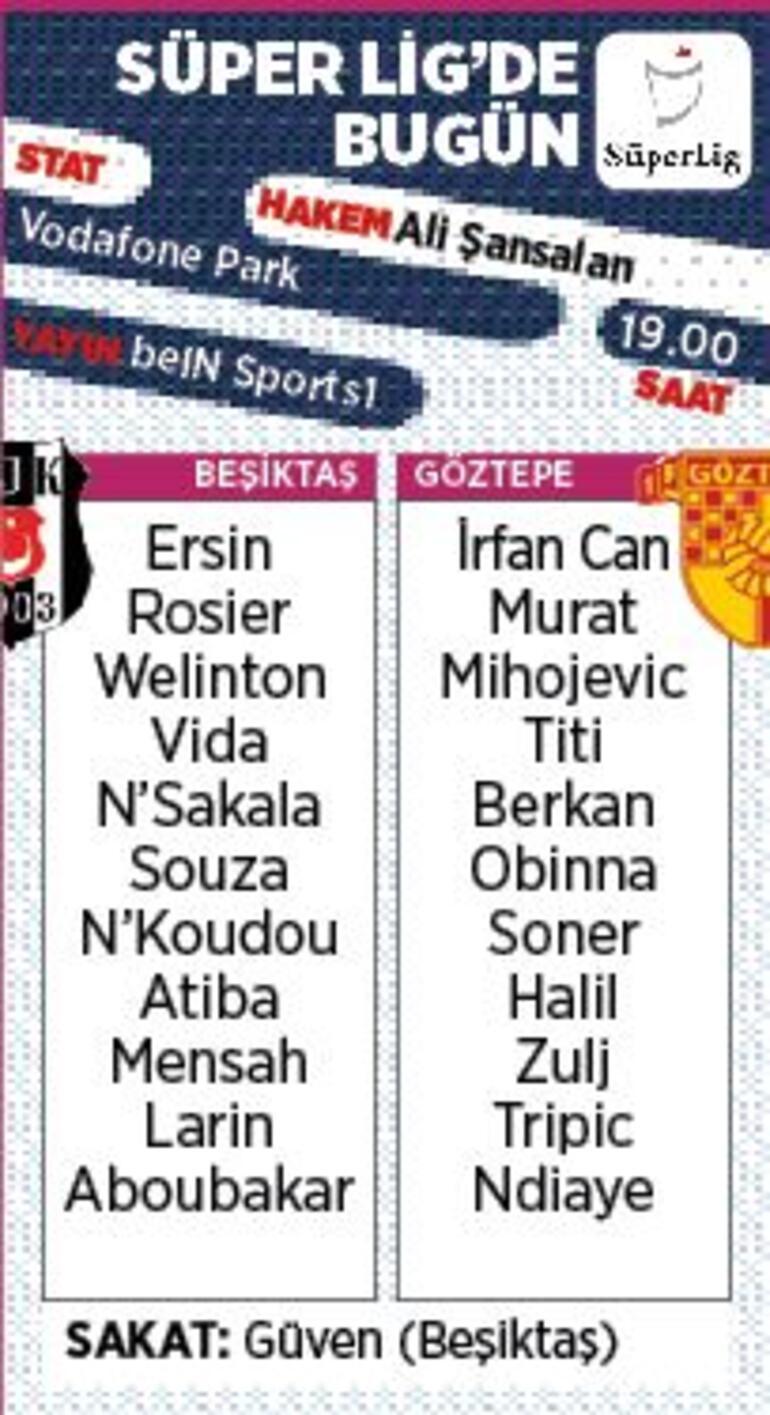 Son dakika - Galatasarayın rakibi Yeni Malatyaspor Muhtemel 11ler...