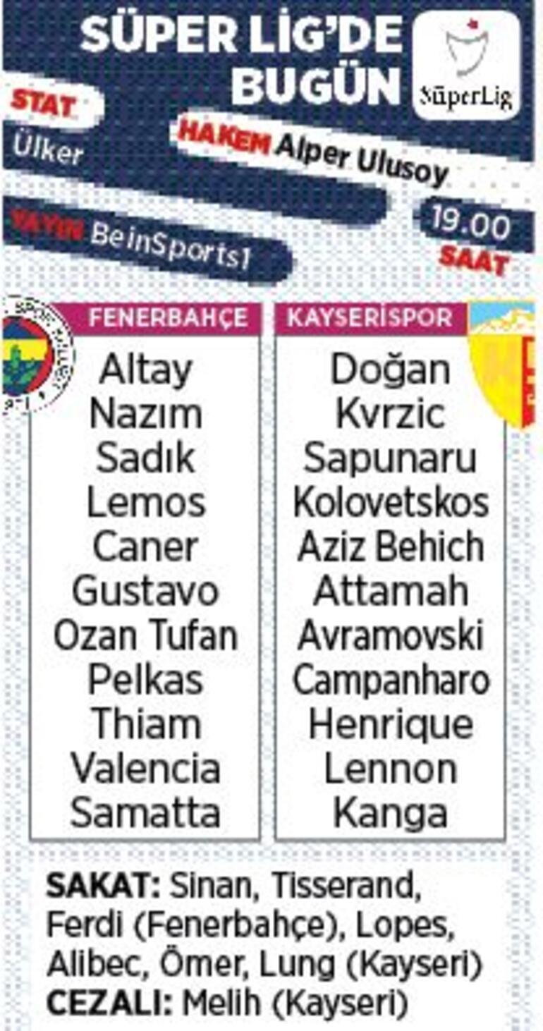 Son dakika - Fenerbahçede gözler Szalai'de Muhtemel 11ler...