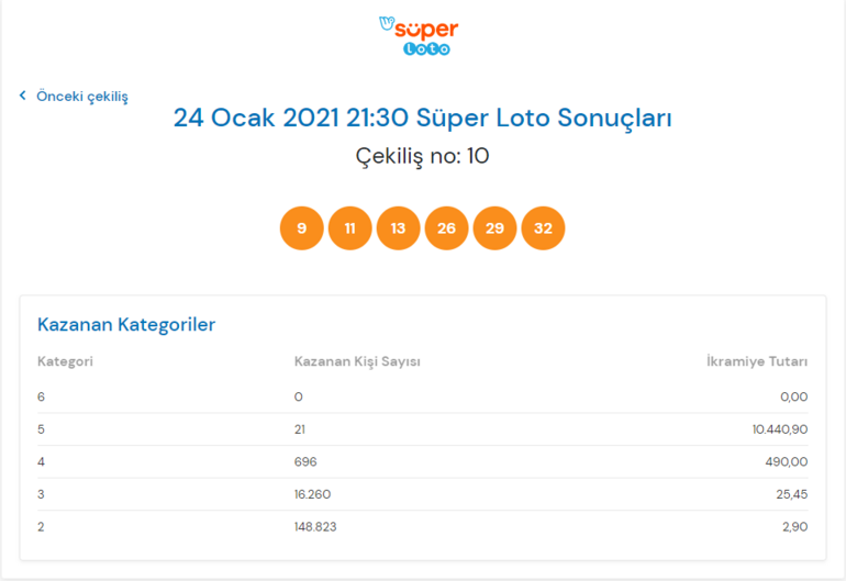 Süper Loto sonuçları: İşte 24 Ocak Süper Lotoda düşen numaralar...