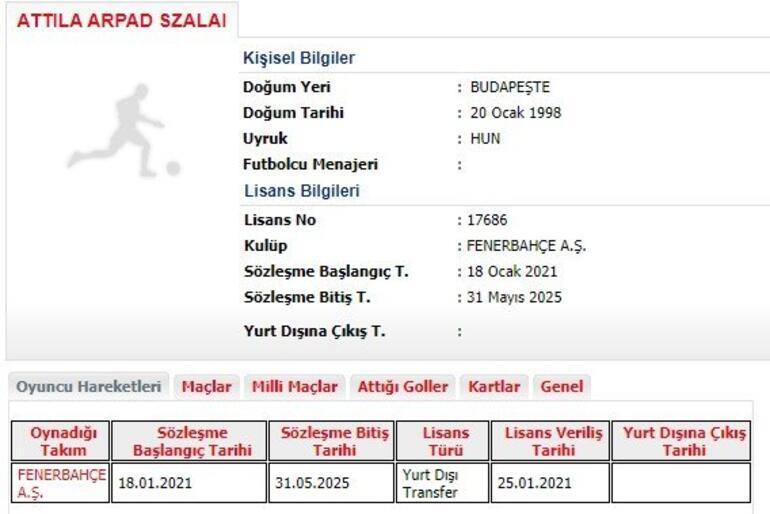 Son dakika - Fenerbahçede Attila Szalainin lisansı çıktı