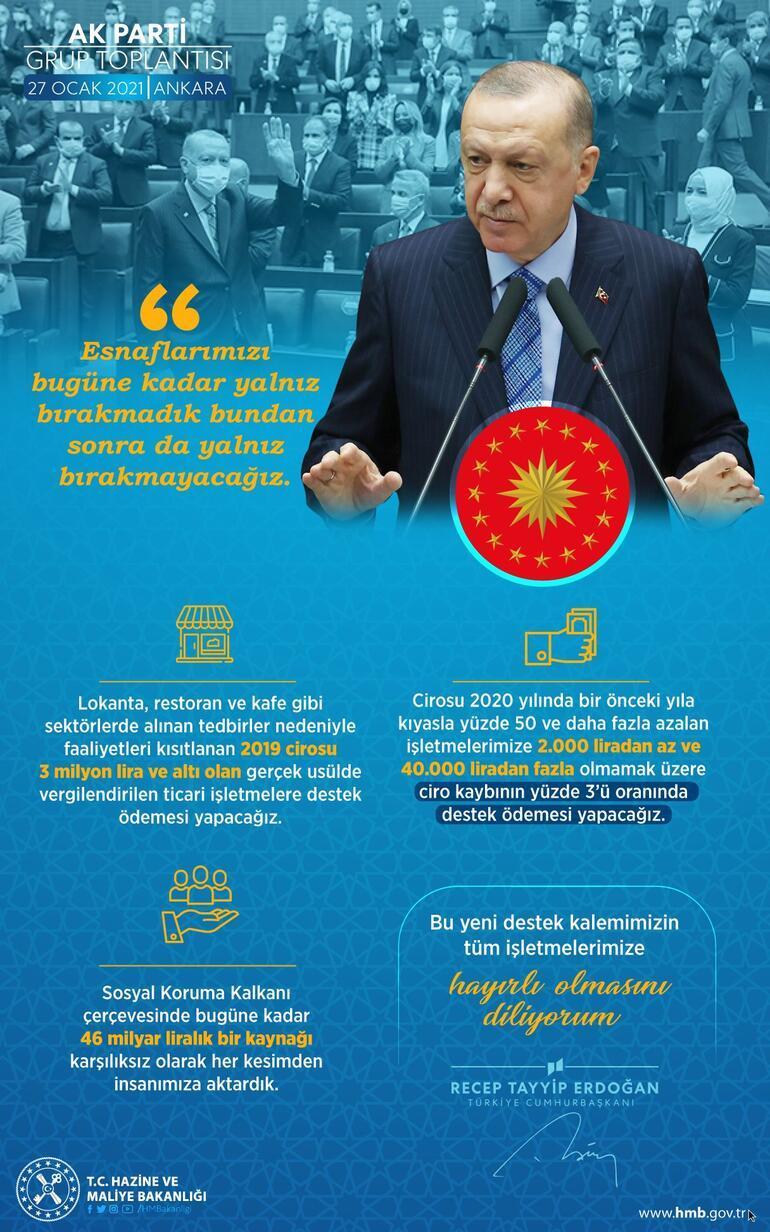 Son Dakika Haber: Cumhurbaşkanı Erdoğan müjdeyi verdi Lokanta, restoran ve kafe...