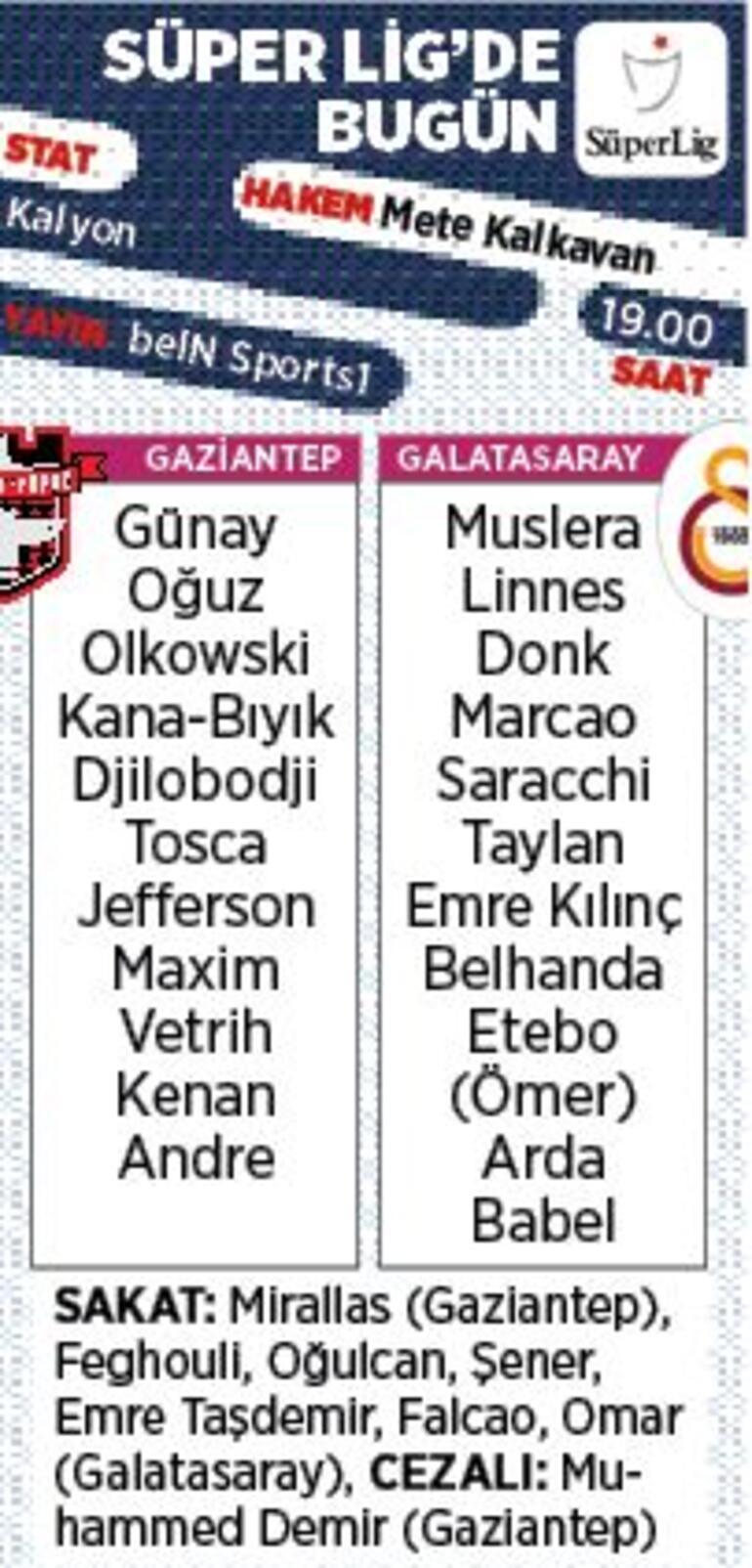 Son dakika - Galatasarayda Onyekuru ve Dervişoğlu kadroya alındı Muhtemel 11ler...