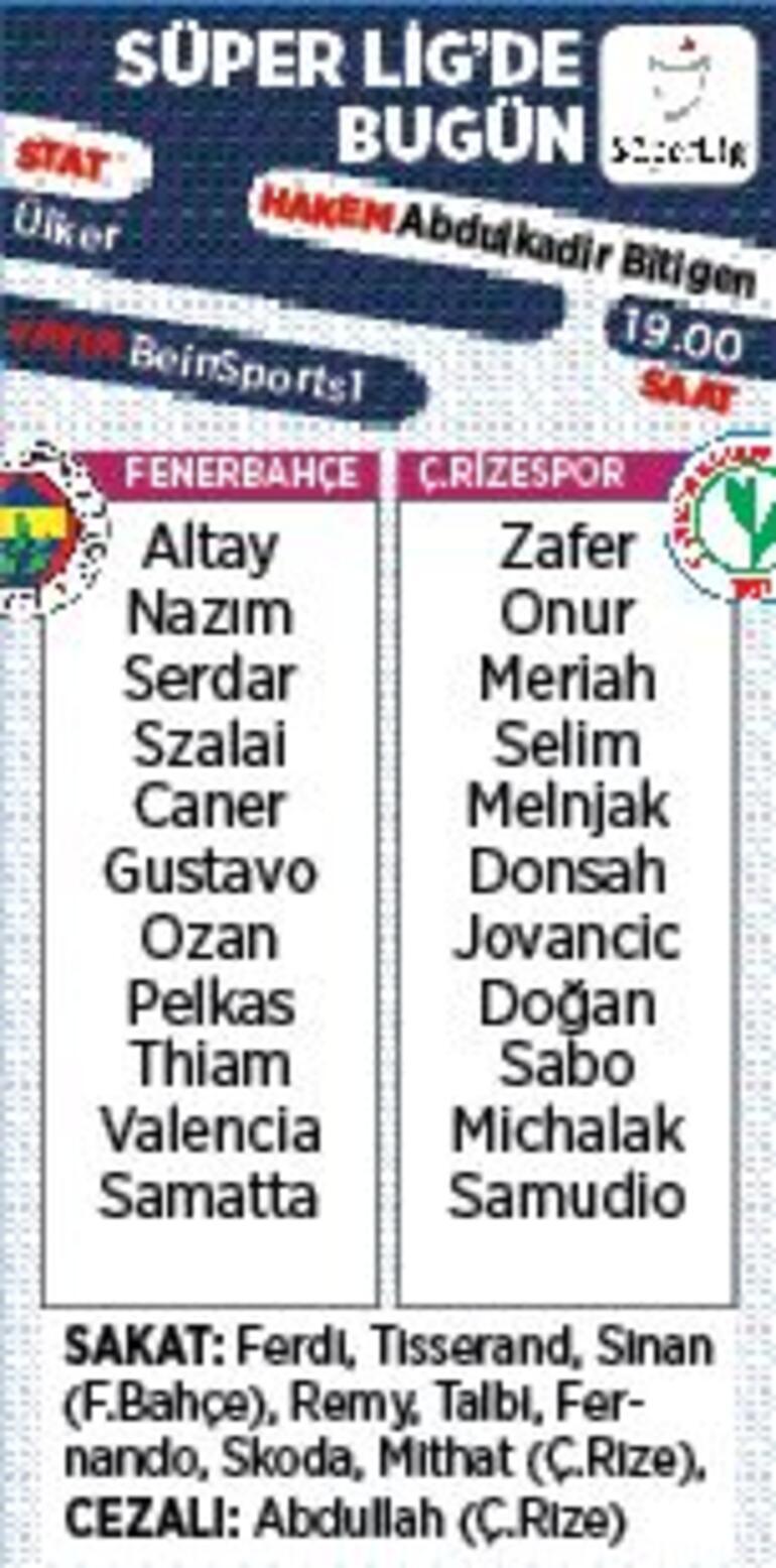 Son dakika - Fenerbahçenin rakibi Çaykur Rizespor Muhtemel 11ler...