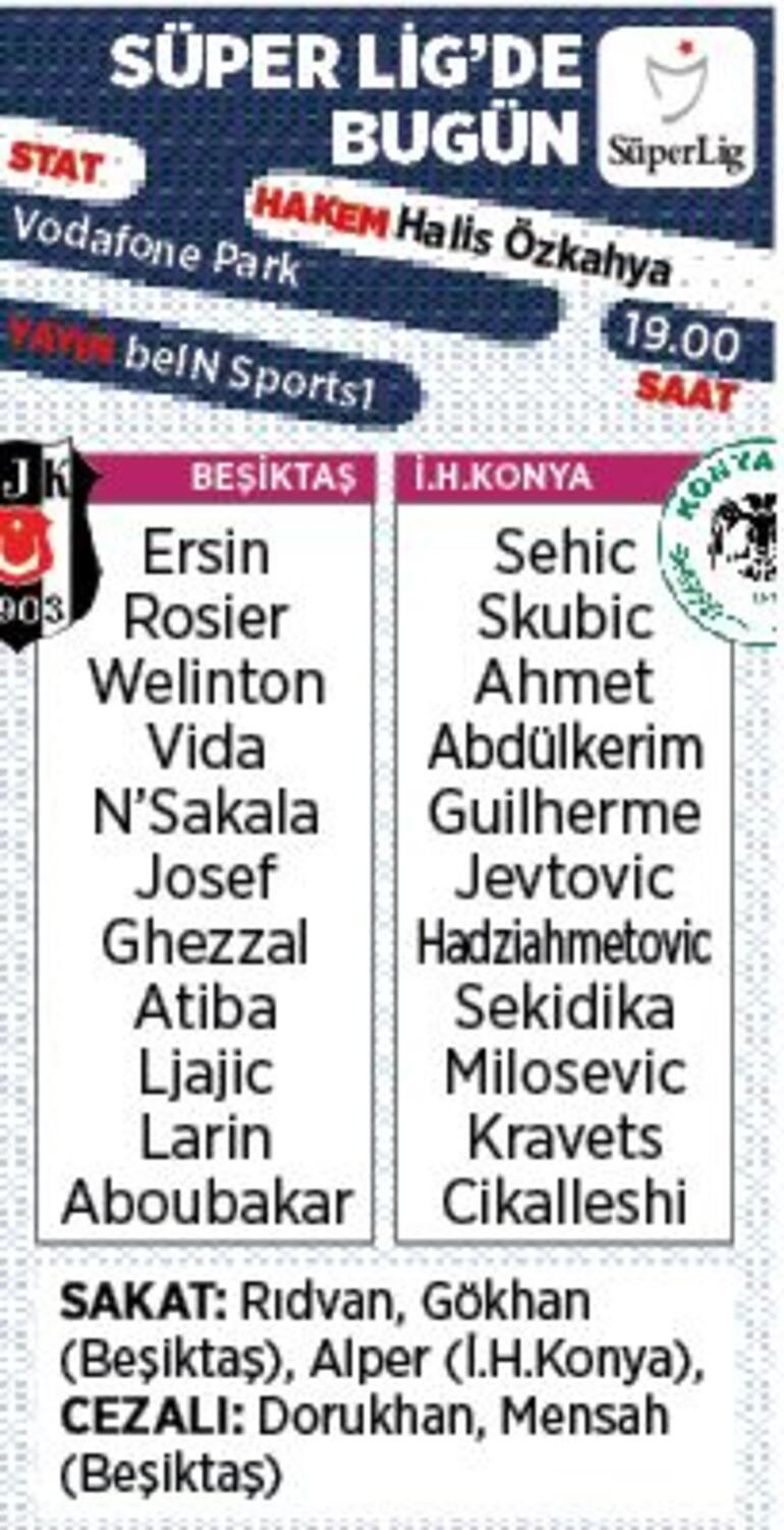Son dakika - Beşiktaşın rakibi Konyaspor Muhtemel 11ler...