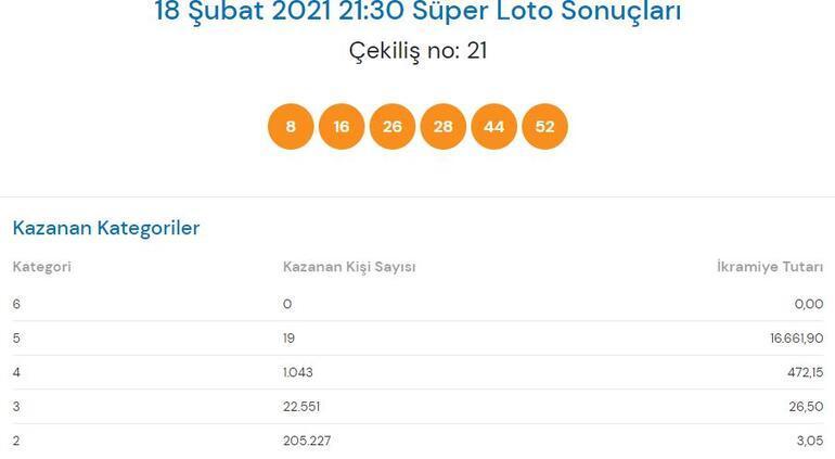 18 Şubat Süper Loto sonuçları açıklandı Süper Loto çekiliş sonuçları sorgulama