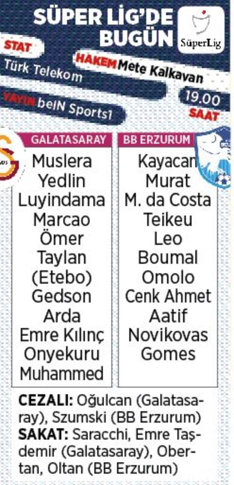 Son dakika - Muslera'dan 3. dalya İşte Galatasarayın muhtemel 11i...