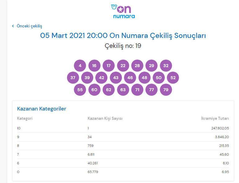 5 Mart On Numara sonuçları sorgula | On Numara çekilişi sonuçlarında kazandıran numaralar