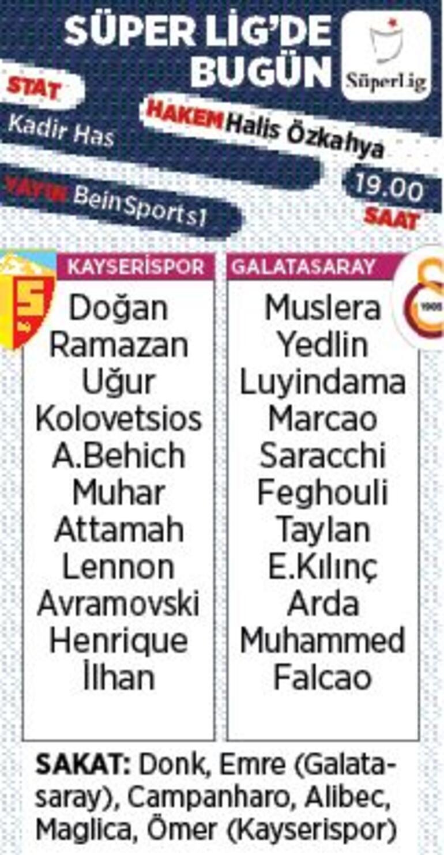 Son dakika - Galatasarayda Arda Turan, 2. dalya için sahada Muhtemel 11ler...