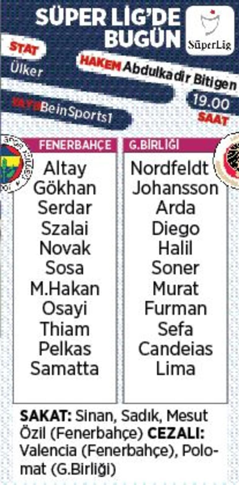 Son dakika - Fenerbahçede Erol Buluttan kadro kararı İlk 11ler...