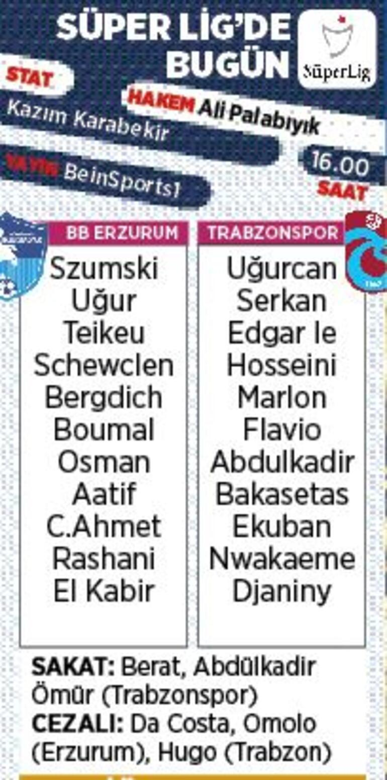 Son dakika - Trabzonsporun rakibi Erzurumspor Muhtemel 11ler...