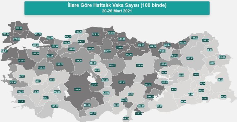 Koronavirüs tablosu 3 Nisan Türkiye haritası Sağlık Bakanlığı bugüne ait koronavirüs tablosunu paylaştı mı