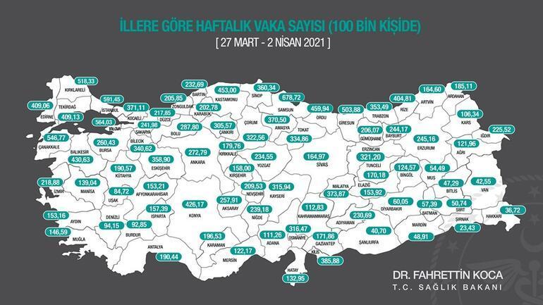 İllere göre haftalık vaka sayısı AÇIKLANDI İşte il il vaka sayısı oranları (27 Mart- 2 Nisan) ve haritası
