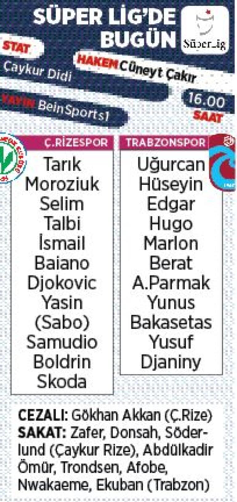 Son dakika - Trabzonsporda Rize öncesi çifte şok Muhtemel 11ler...