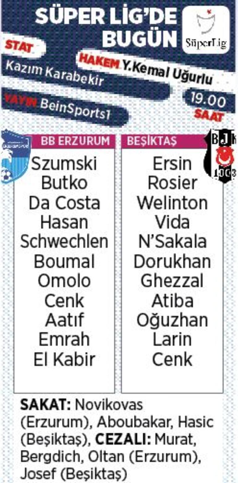 Son dakika - Beşiktaşta Sergen Yalçın kararını verdi Josefin yerine...