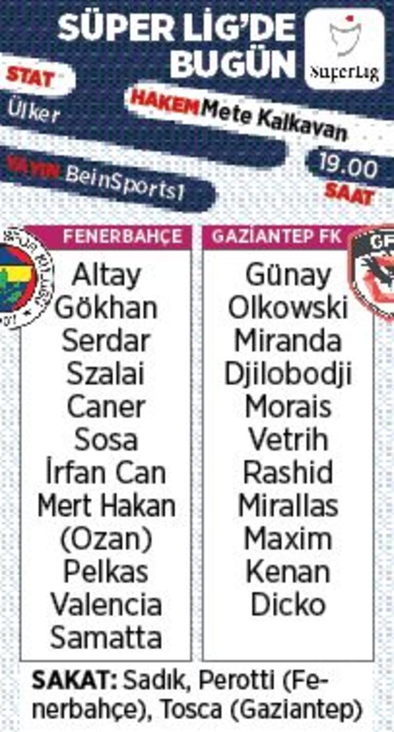 Son dakika - Fenerbahçe, Gaziantep karşısında Muhtemel 11ler...