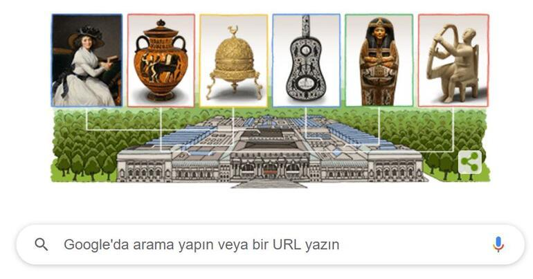 Metropolitan Sanat Müzesi kuruluşu doodle oldu Metropolitan Sanat Müzesi nerede