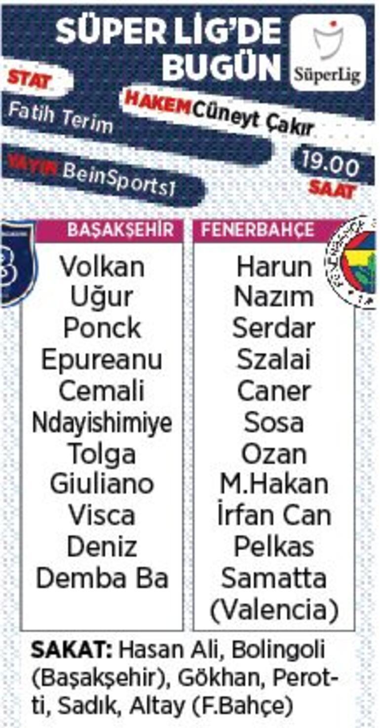 Son dakika - Başakşehir ve Fenerbahçe için kritik viraj Muhtemel 11ler