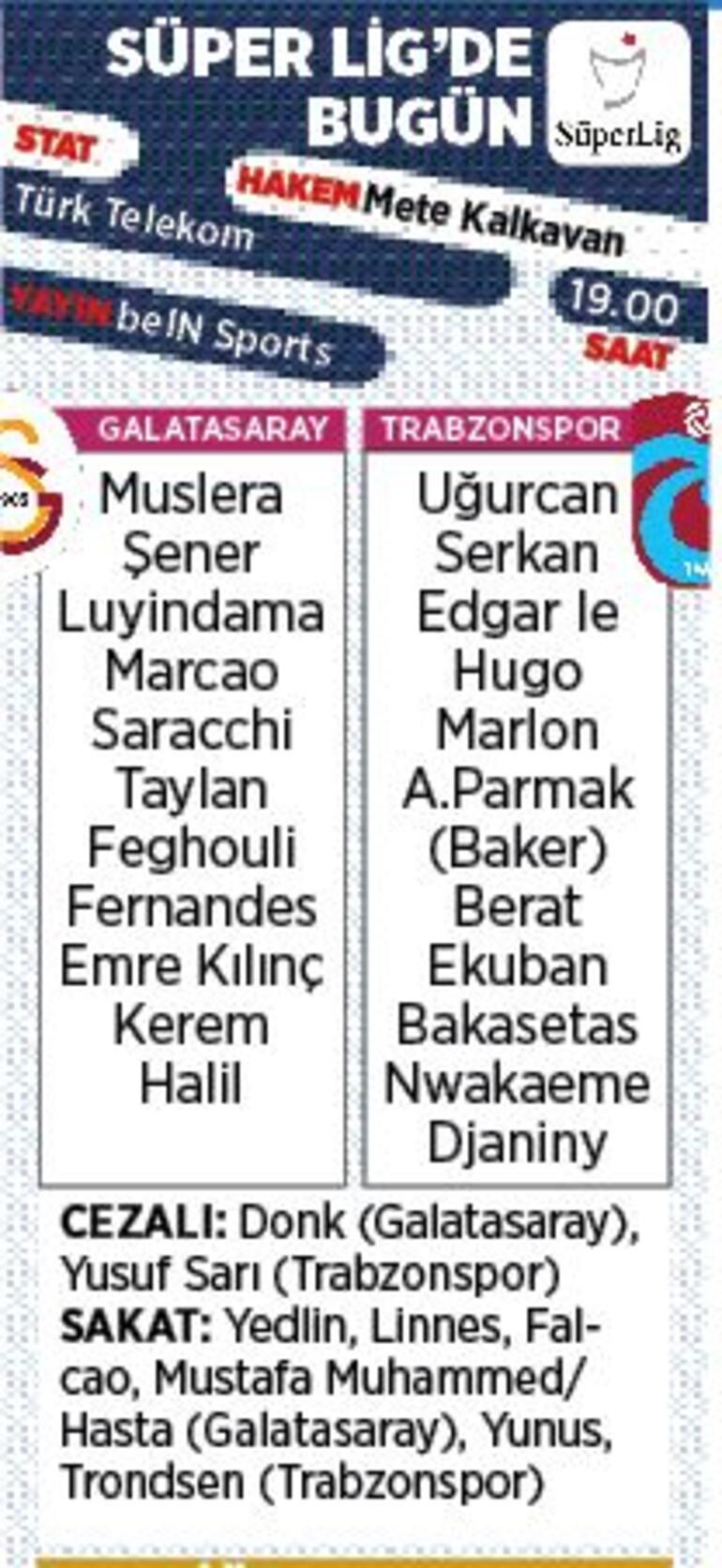 Son dakika - Galatasaray, Trabzonspor karşısında Muhtemel 11ler