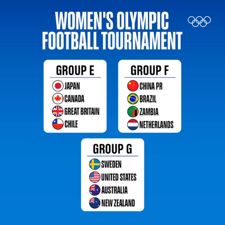 Futbolda olimpiyat kurası çekildi